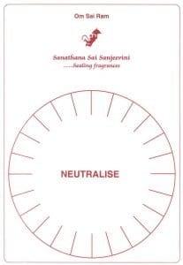 Gläsersetzung mit Neutralise